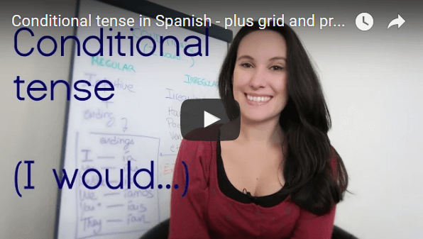Conditional tense in Spanish (I would...)
